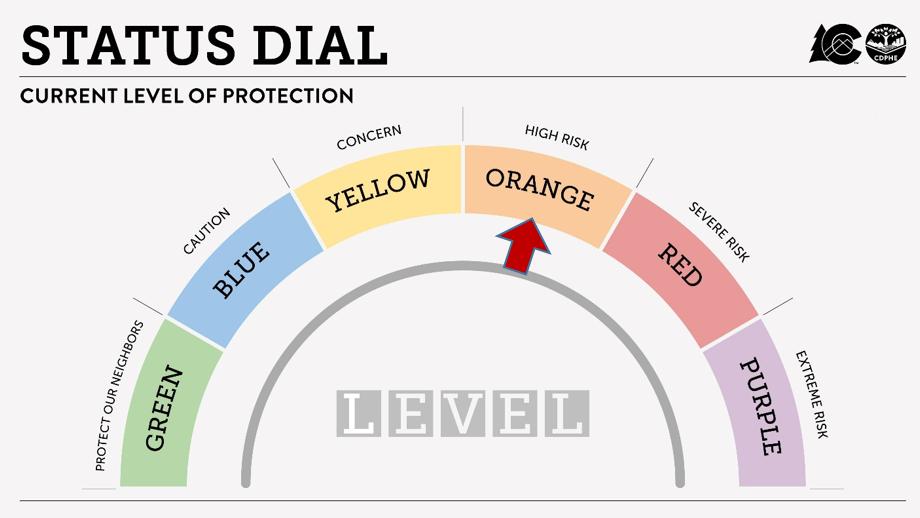 web photo COVID dial status